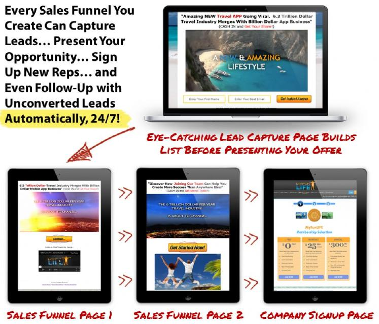 power-lead-system-sales-funnel